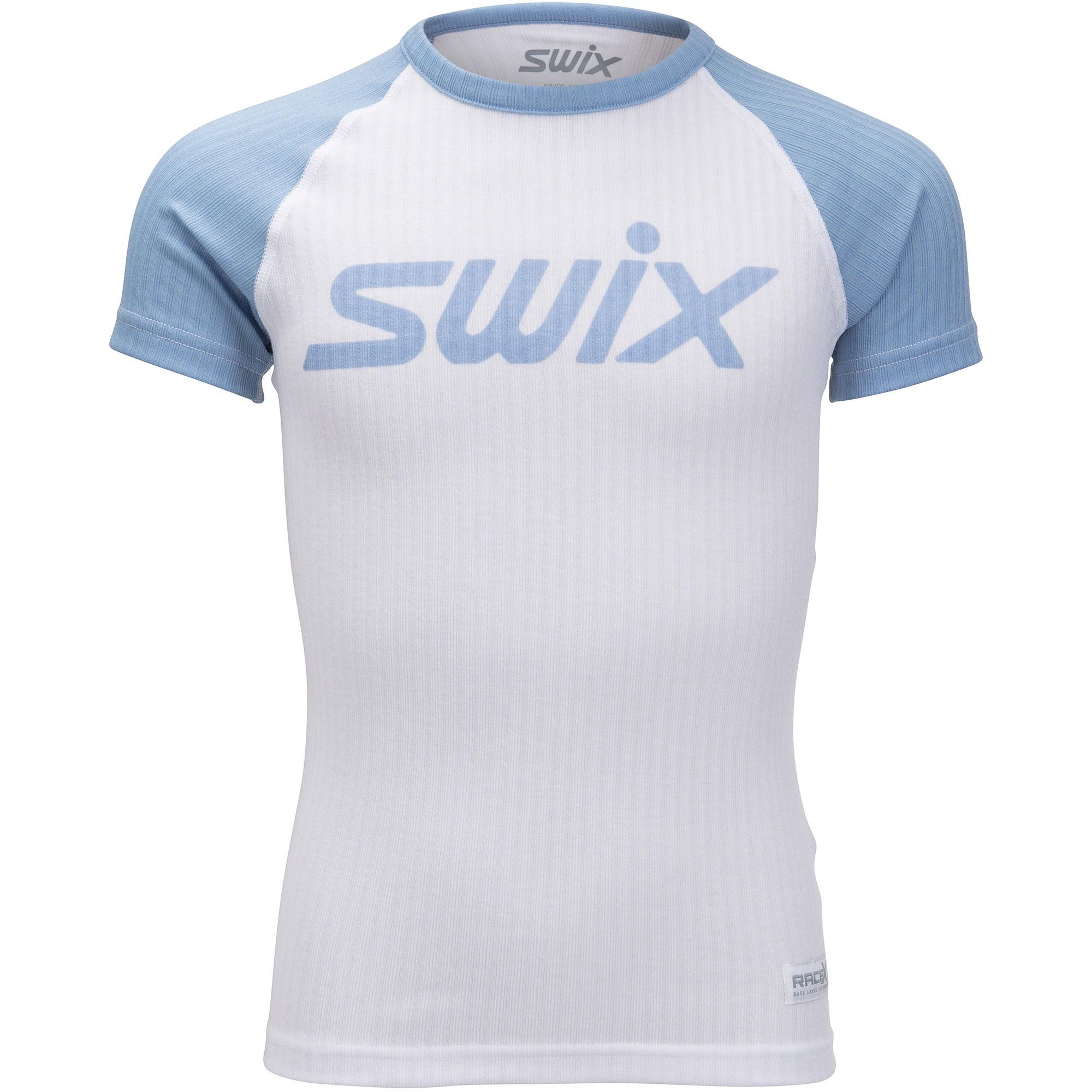 374a2ccde Welcome to Swix! | Swix